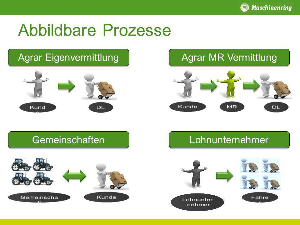 Abbildbare Prozesse Agrar Eigenvermittlung Agrar MR Vermittlung Gemeinschaften Lohnunternehmer