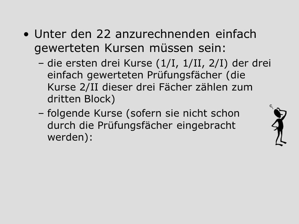 –Deutsch4 Kurse Fremdsprache (Niveau A oder B)4 Kurse Mathematik4 Kurse GGK4 Kurse Naturwissenschaft4 Kurse DV bzw.