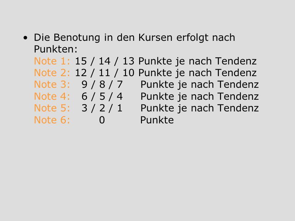 Die Benotung in den Kursen erfolgt nach Punkten: Note 1: 15 / 14 / 13 Punkte je nach Tendenz Note 2: 12 / 11 / 10 Punkte je nach Tendenz Note 3: 9 / 8