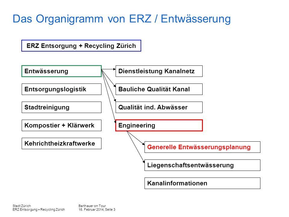 Barthauer on Tour 16. Februar 2014, Seite 3 Stadt Zürich ERZ Entsorgung + Recycling Zürich Das Organigramm von ERZ / Entwässerung Stadtreinigung Entwä