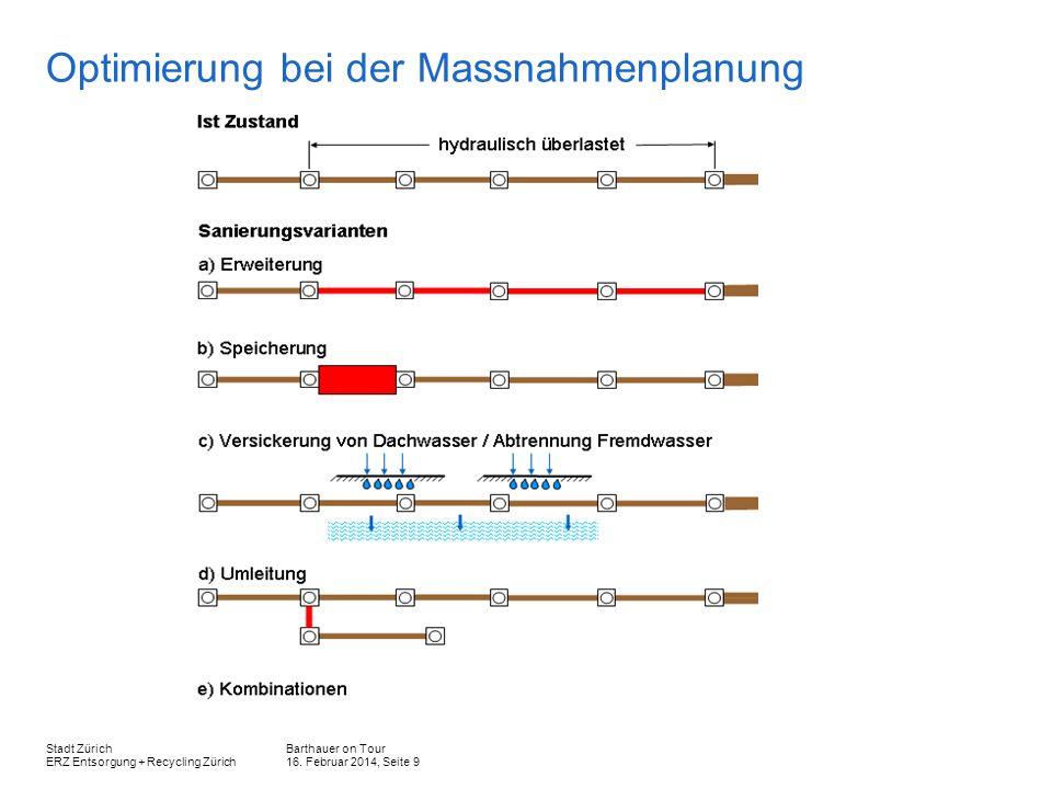 Barthauer on Tour 16. Februar 2014, Seite 9 Stadt Zürich ERZ Entsorgung + Recycling Zürich Optimierung bei der Massnahmenplanung
