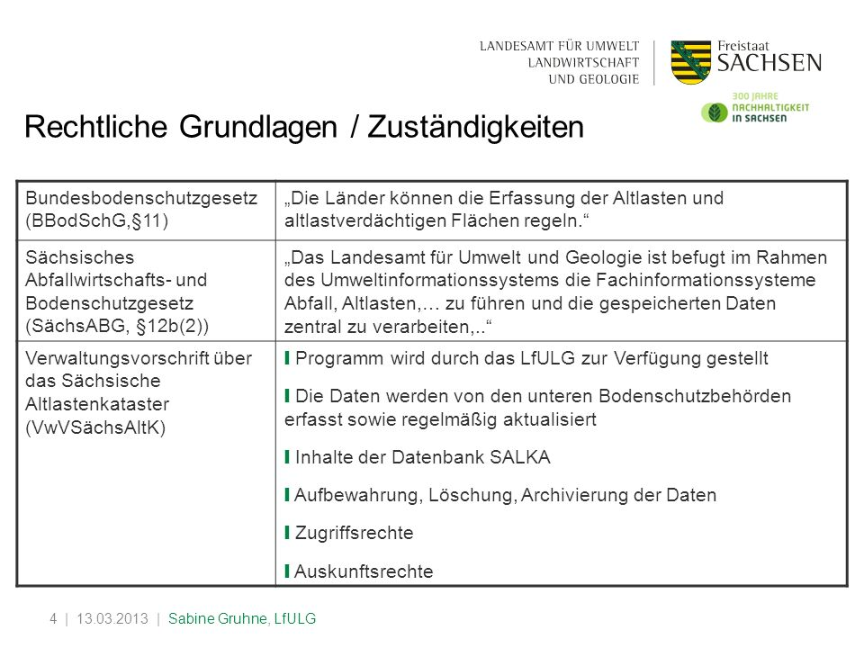 | 13.03.2013 | Sabine Gruhne, LfULG4 Rechtliche Grundlagen / Zuständigkeiten Bundesbodenschutzgesetz (BBodSchG,§11) Die Länder können die Erfassung de