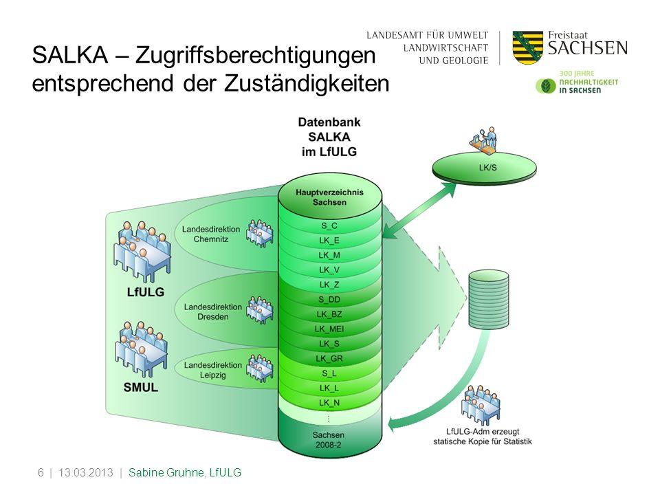 | 13.03.2013 | Sabine Gruhne, LfULG6 SALKA – Zugriffsberechtigungen entsprechend der Zuständigkeiten