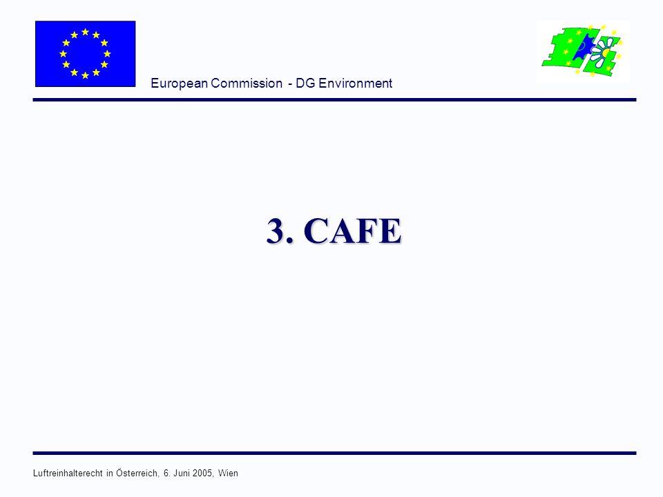 European Commission - DG Environment Luftreinhalterecht in Österreich, 6. Juni 2005, Wien 3. CAFE