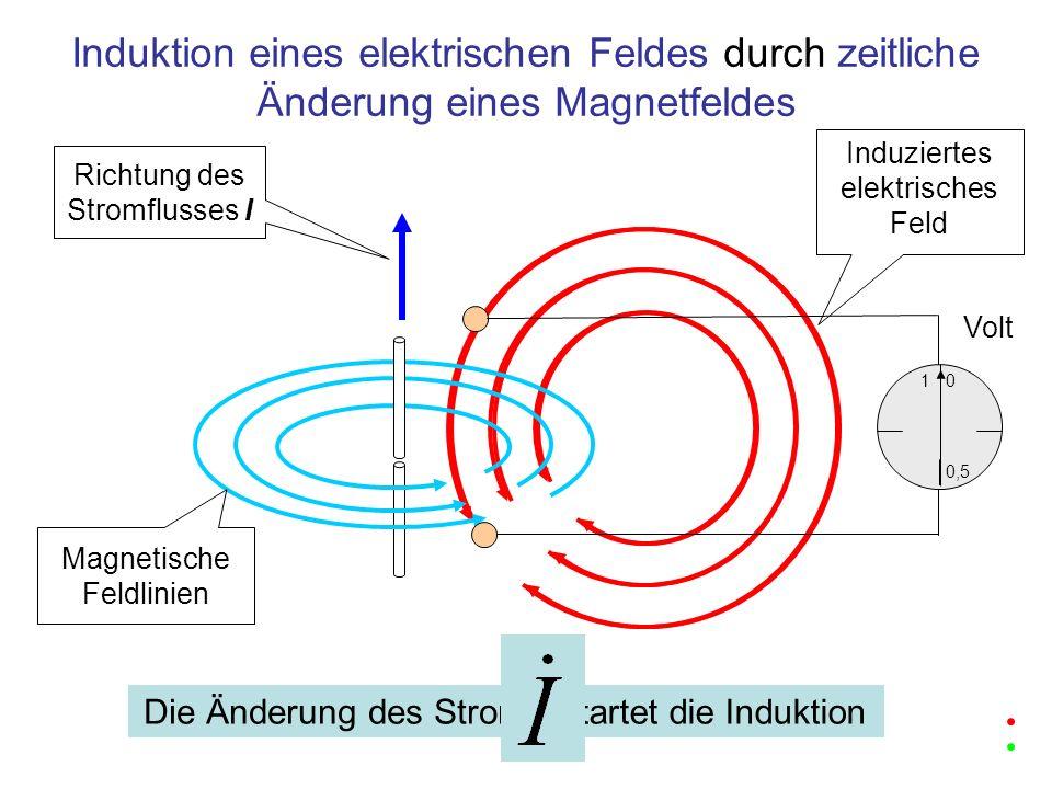 startet die Induktion Induktion eines elektrischen Feldes durch zeitliche Änderung eines Magnetfeldes Die Änderung des Stroms Richtung des Stromflusse
