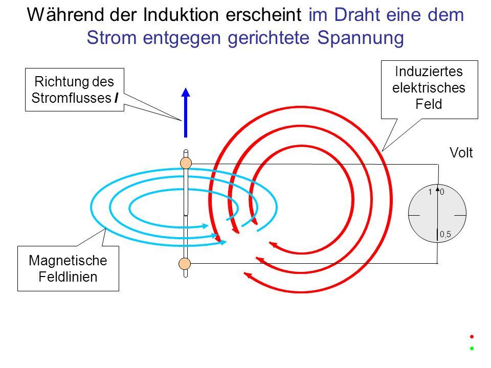 Während der Induktion erscheint im Draht eine dem Strom entgegen gerichtete Spannung Richtung des Stromflusses I Magnetische Feldlinien Induziertes el