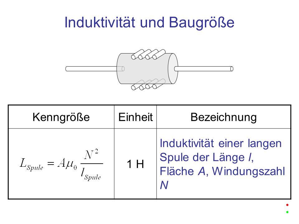 Induktivität und Baugröße KenngrößeEinheitBezeichnung 1 H Induktivität einer langen Spule der Länge l, Fläche A, Windungszahl N