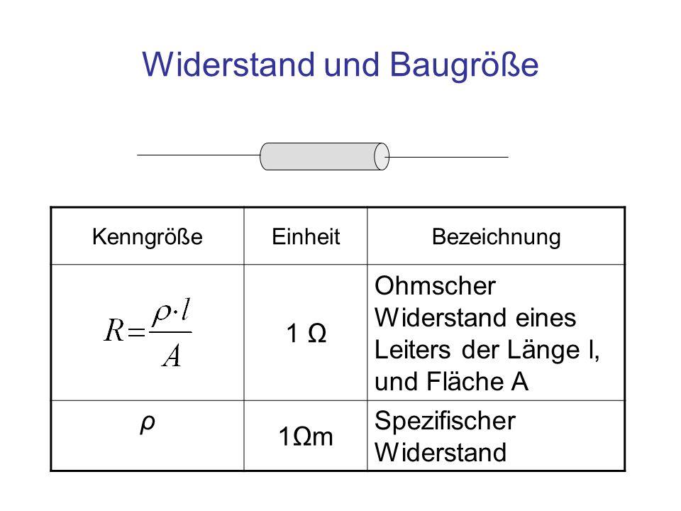 KenngrößeEinheitBezeichnung 1 Ohmscher Widerstand eines Leiters der Länge l, und Fläche A ρ 1m Spezifischer Widerstand Widerstand und Baugröße