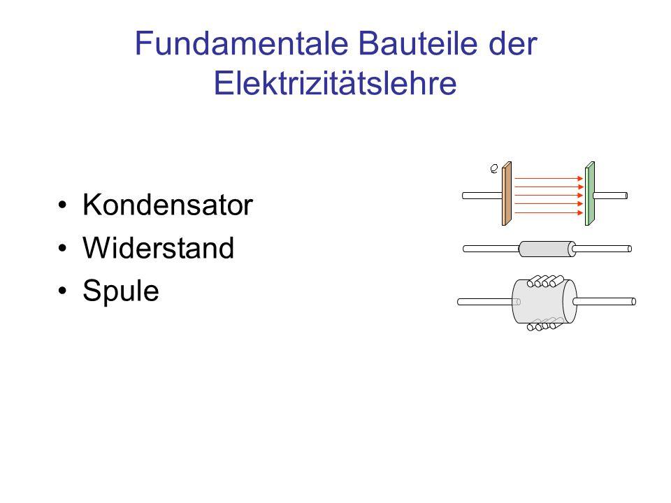 Fundamentale Bauteile der Elektrizitätslehre Kondensator Widerstand Spule