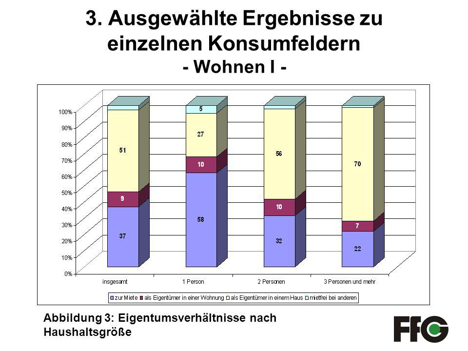 3. Ausgewählte Ergebnisse zu einzelnen Konsumfeldern - Wohnen I - Abbildung 3: Eigentumsverhältnisse nach Haushaltsgröße