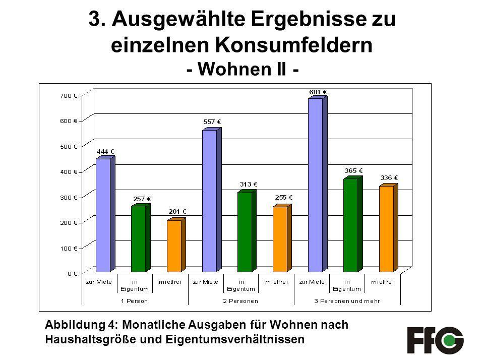 Abbildung 4: Monatliche Ausgaben für Wohnen nach Haushaltsgröße und Eigentumsverhältnissen 3.