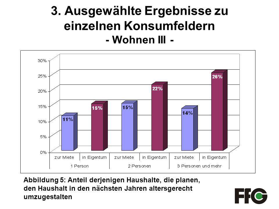 Abbildung 5: Anteil derjenigen Haushalte, die planen, den Haushalt in den nächsten Jahren altersgerecht umzugestalten 3.