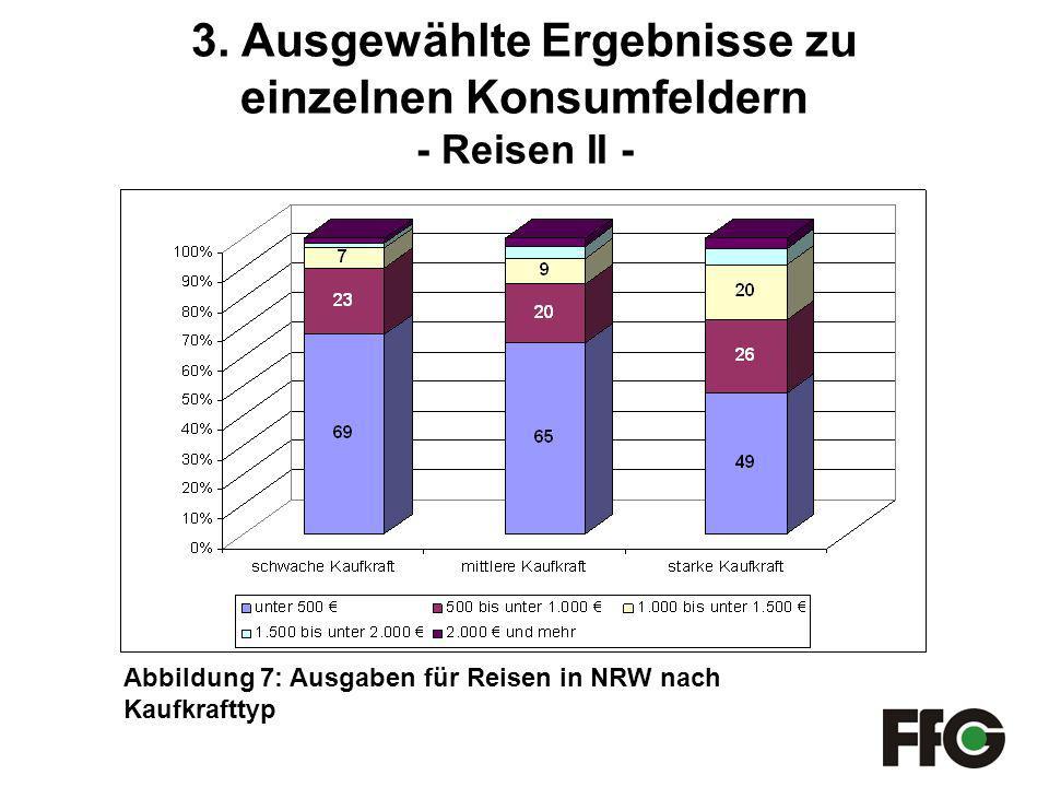 Abbildung 7: Ausgaben für Reisen in NRW nach Kaufkrafttyp 3.