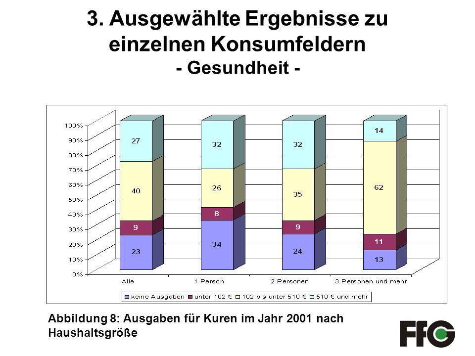 Abbildung 8: Ausgaben für Kuren im Jahr 2001 nach Haushaltsgröße 3.