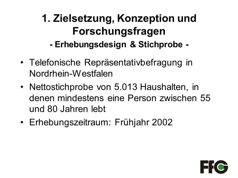 1. Zielsetzung, Konzeption und Forschungsfragen - Erhebungsdesign & Stichprobe - Telefonische Repräsentativbefragung in Nordrhein-Westfalen Nettostich
