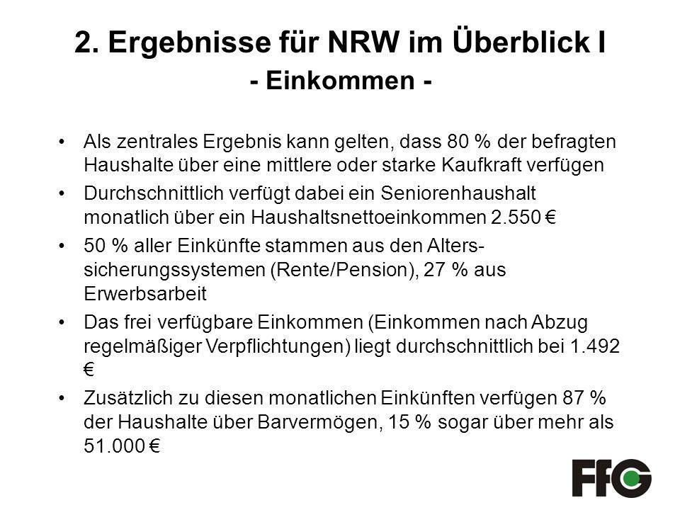2. Ergebnisse für NRW im Überblick I - Einkommen - Als zentrales Ergebnis kann gelten, dass 80 % der befragten Haushalte über eine mittlere oder stark