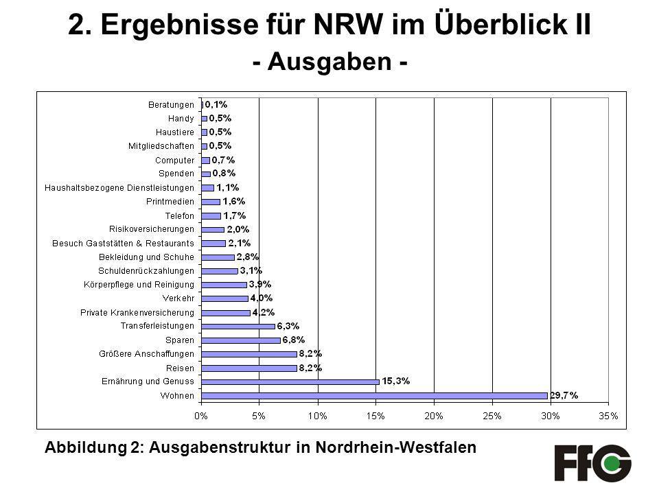 2. Ergebnisse für NRW im Überblick II - Ausgaben - Abbildung 2: Ausgabenstruktur in Nordrhein-Westfalen
