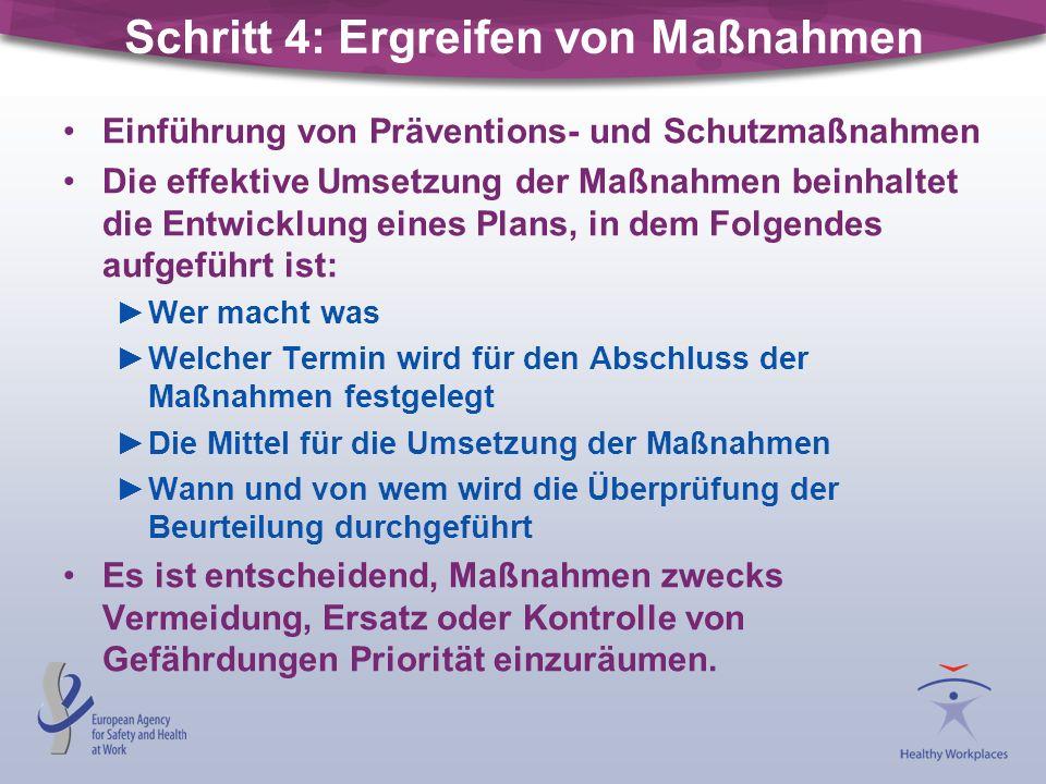 Schritt 4: Ergreifen von Maßnahmen Einführung von Präventions- und Schutzmaßnahmen Die effektive Umsetzung der Maßnahmen beinhaltet die Entwicklung ei