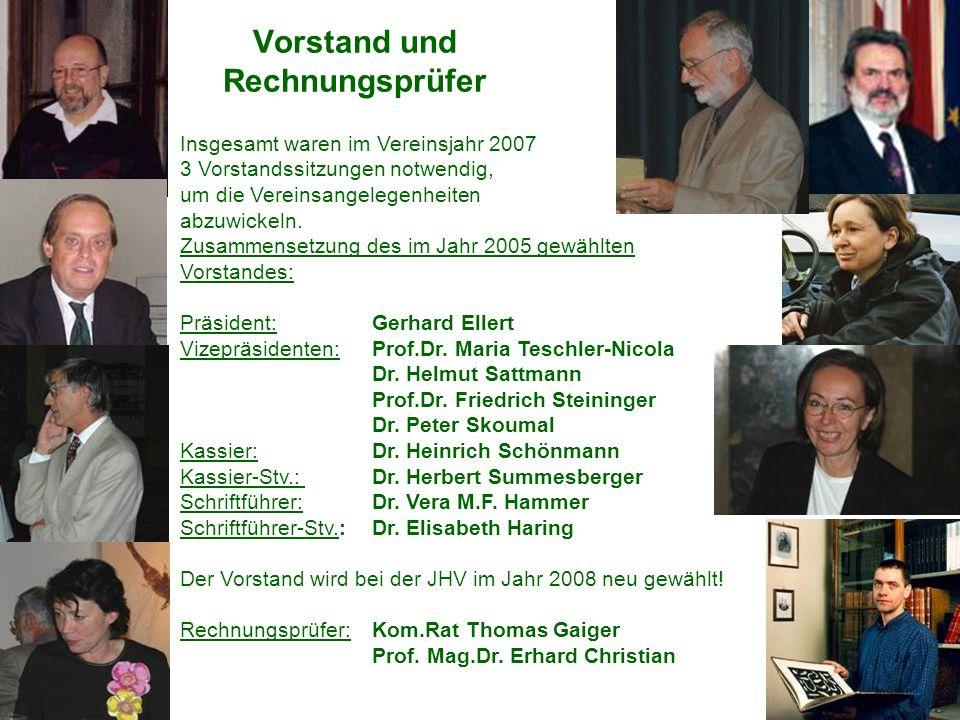 Vorstand und Rechnungsprüfer Insgesamt waren im Vereinsjahr 2007 3 Vorstandssitzungen notwendig, um die Vereinsangelegenheiten abzuwickeln.