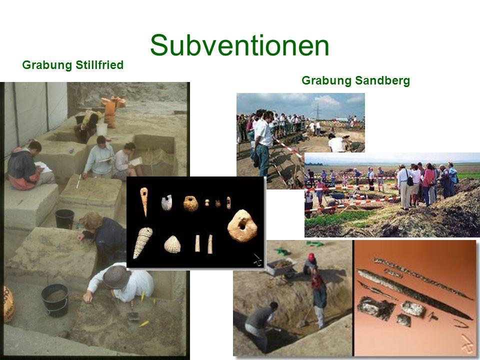 Subventionen Grabung Sandberg Grabung Stillfried