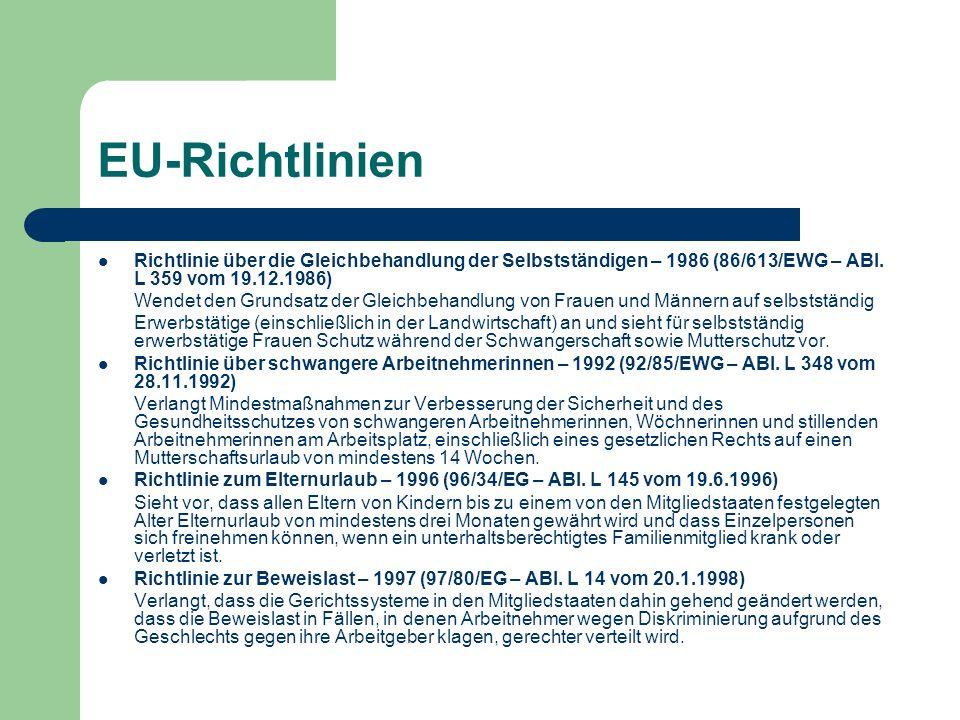 EU-Richtlinien Richtlinie über die Gleichbehandlung der Selbstständigen – 1986 (86/613/EWG – ABl. L 359 vom 19.12.1986) Wendet den Grundsatz der Gleic