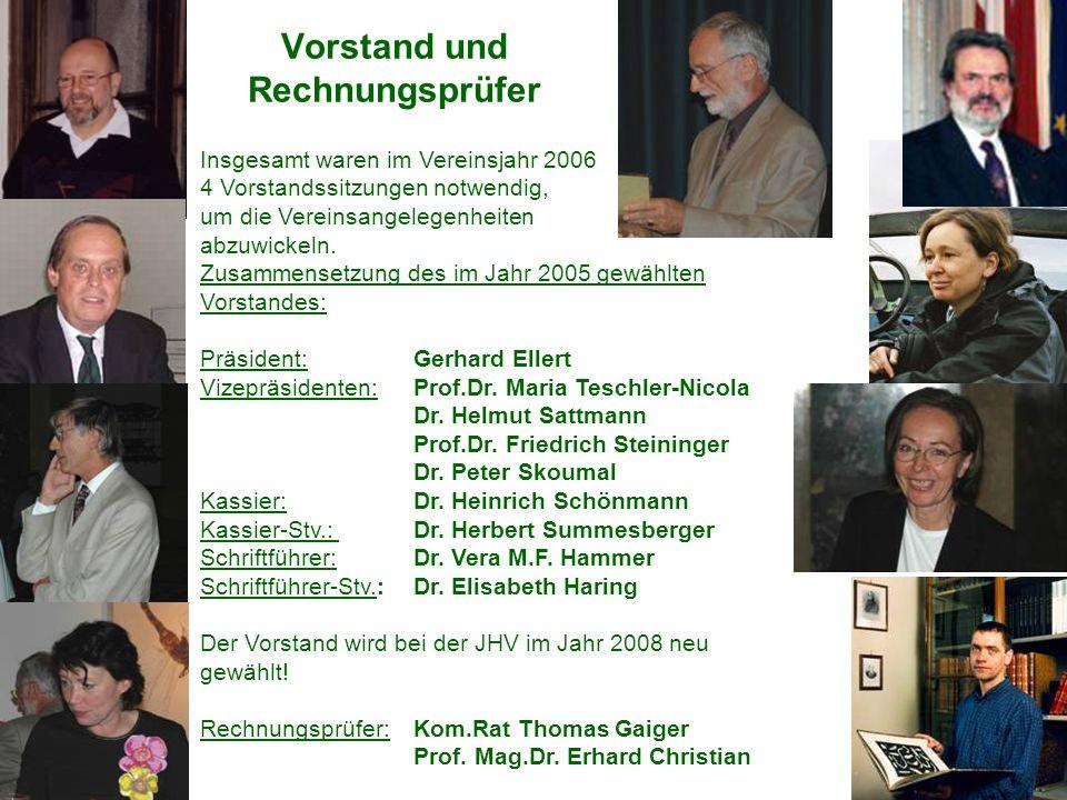 Vorstand und Rechnungsprüfer Insgesamt waren im Vereinsjahr 2006 4 Vorstandssitzungen notwendig, um die Vereinsangelegenheiten abzuwickeln.