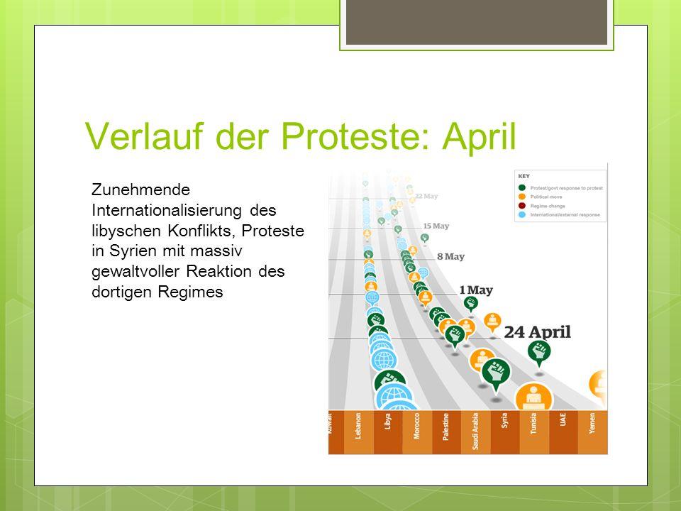 Verlauf der Proteste: April Zunehmende Internationalisierung des libyschen Konflikts, Proteste in Syrien mit massiv gewaltvoller Reaktion des dortigen