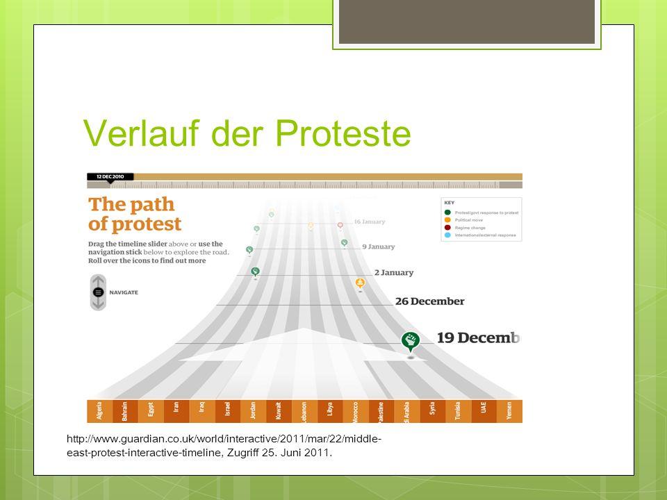 Verlauf der Proteste 19.