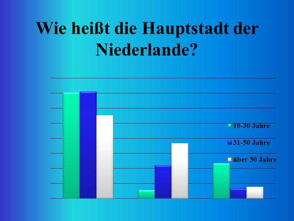 Wie heißt die Hauptstadt der Niederlande