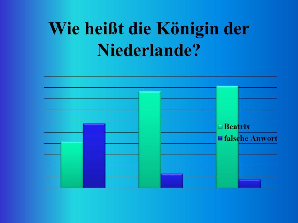 Wie heißt die Königin der Niederlande