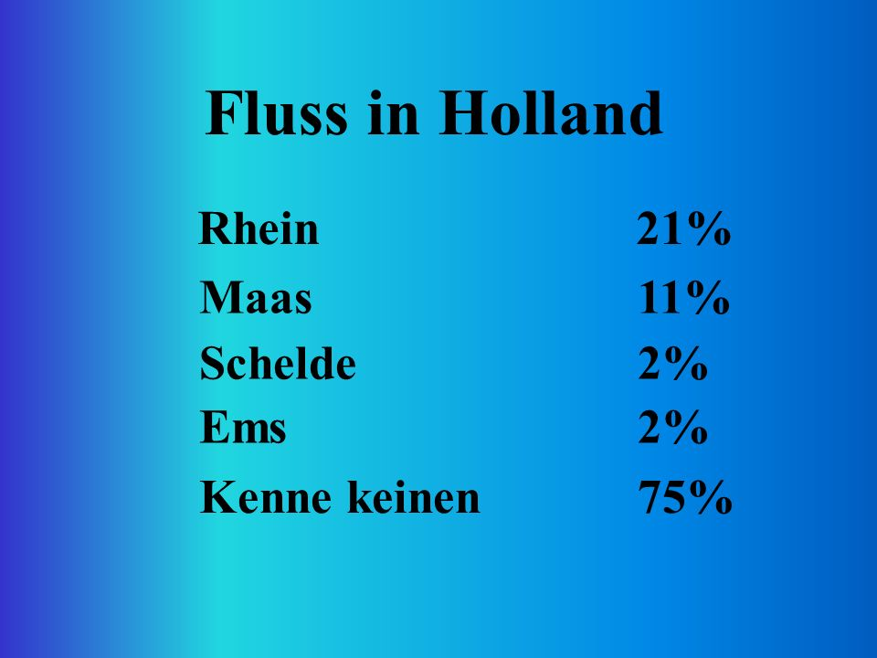 Fluss in Holland Rhein21% Maas11% Schelde2% Ems2% Kenne keinen75%