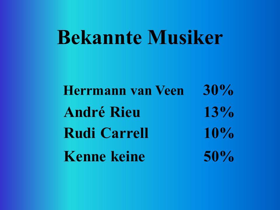 Bekannte Musiker Herrmann van Veen 30% André Rieu13% Rudi Carrell10% Kenne keine50%