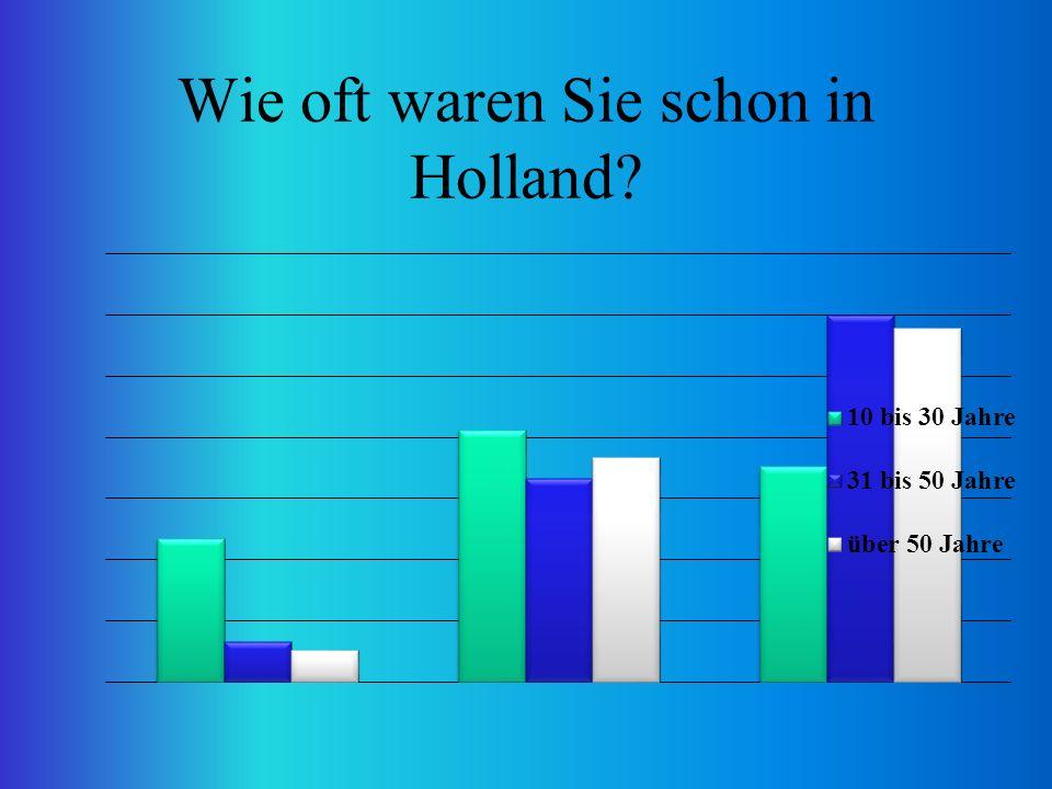 Wie oft waren Sie schon in Holland