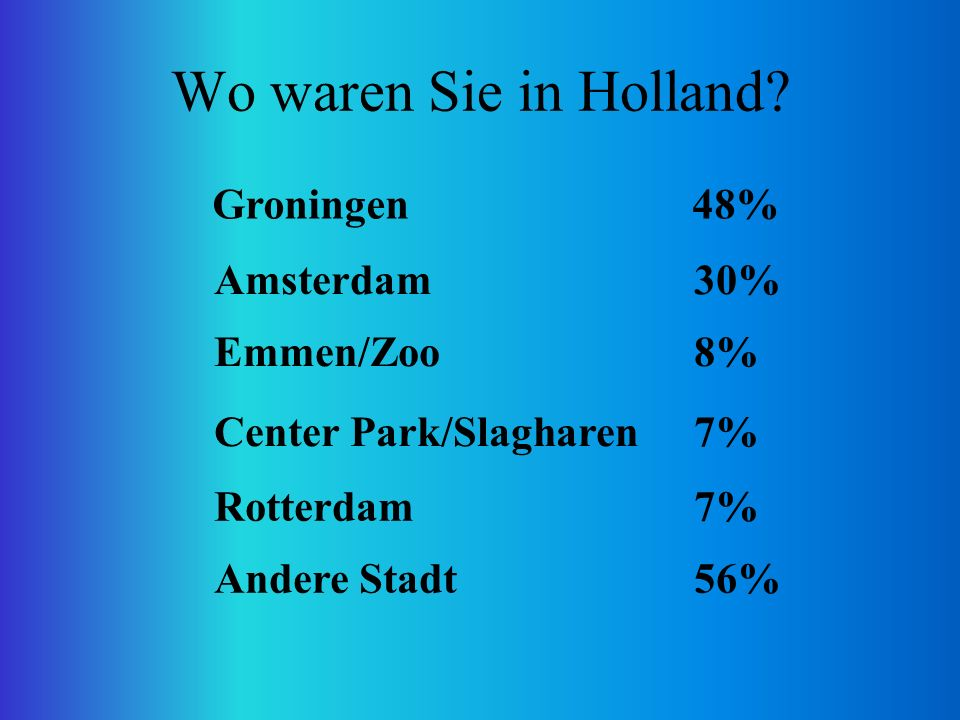Wo waren Sie in Holland.