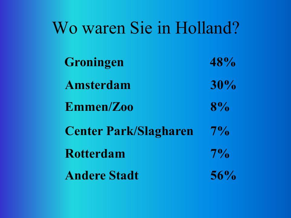 Fußballer Rafael van der Vaart24% Ruud van Nistelrooy23% Johan Cruyff9% Ruud Gullit8% Mark van Bommel7% Arjen Robben6% Kenne keinen47%