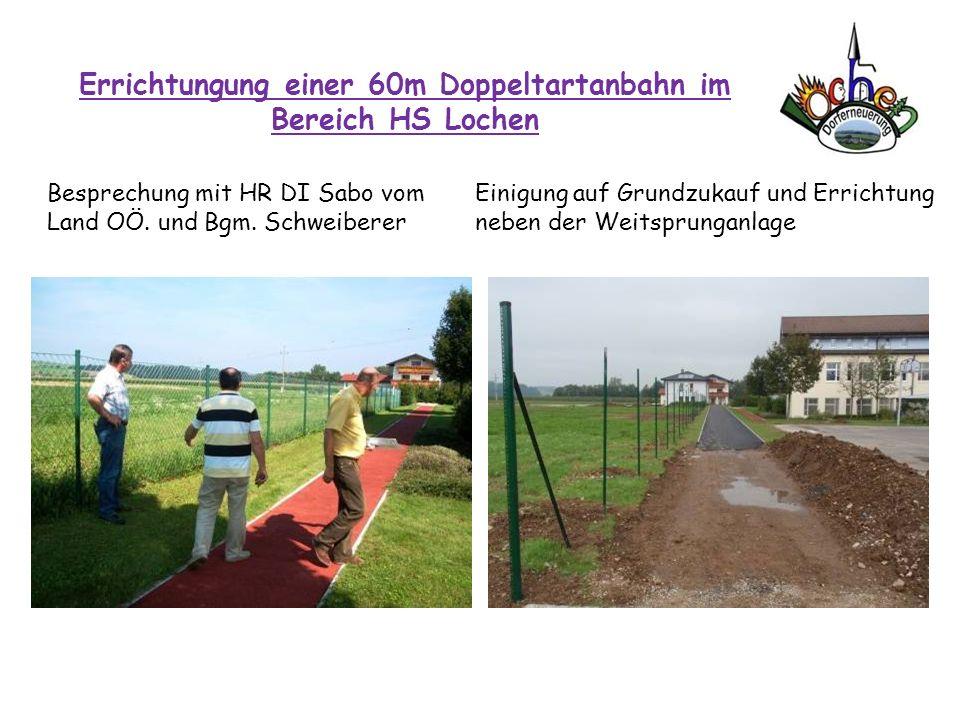 Errichtungung einer 60m Doppeltartanbahn im Bereich HS Lochen Besprechung mit HR DI Sabo vom Land OÖ. und Bgm. Schweiberer Einigung auf Grundzukauf un