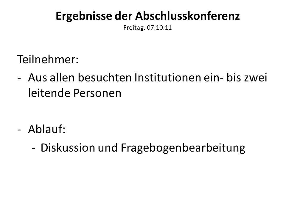 Ergebnisse der Abschlusskonferenz Freitag, 07.10.11 Teilnehmer: -Aus allen besuchten Institutionen ein- bis zwei leitende Personen -Ablauf: -Diskussion und Fragebogenbearbeitung