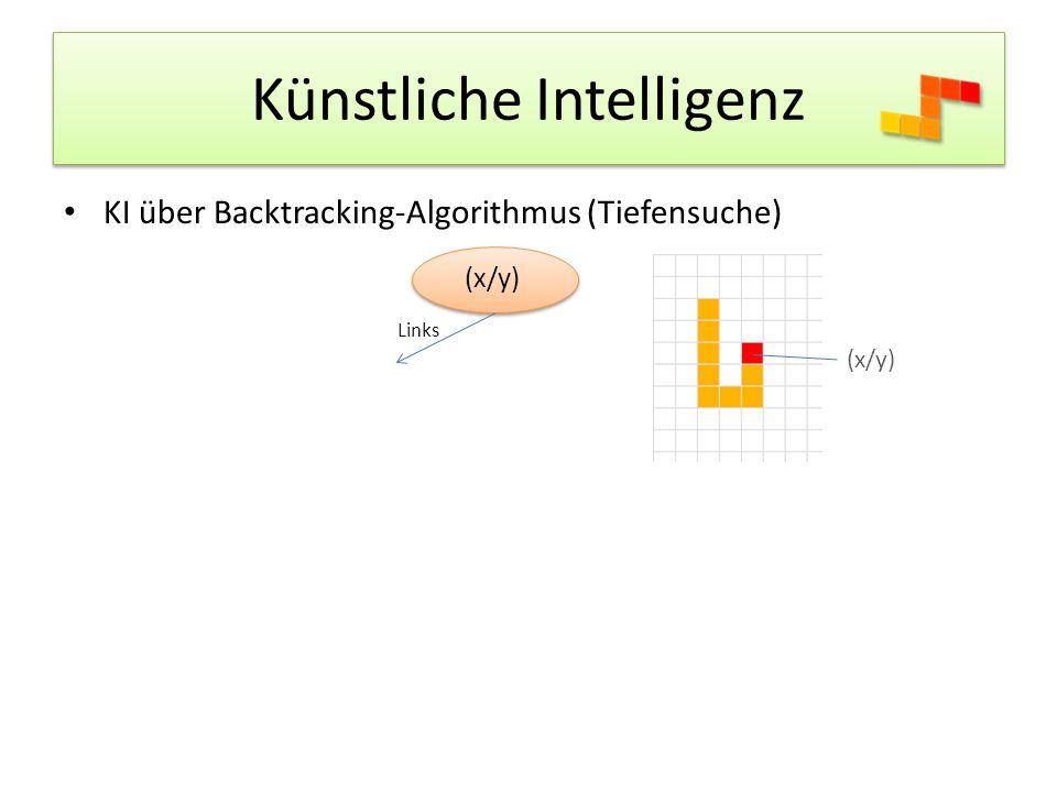 Künstliche Intelligenz KI über Backtracking-Algorithmus (Tiefensuche) (x/y) Links (x/y)