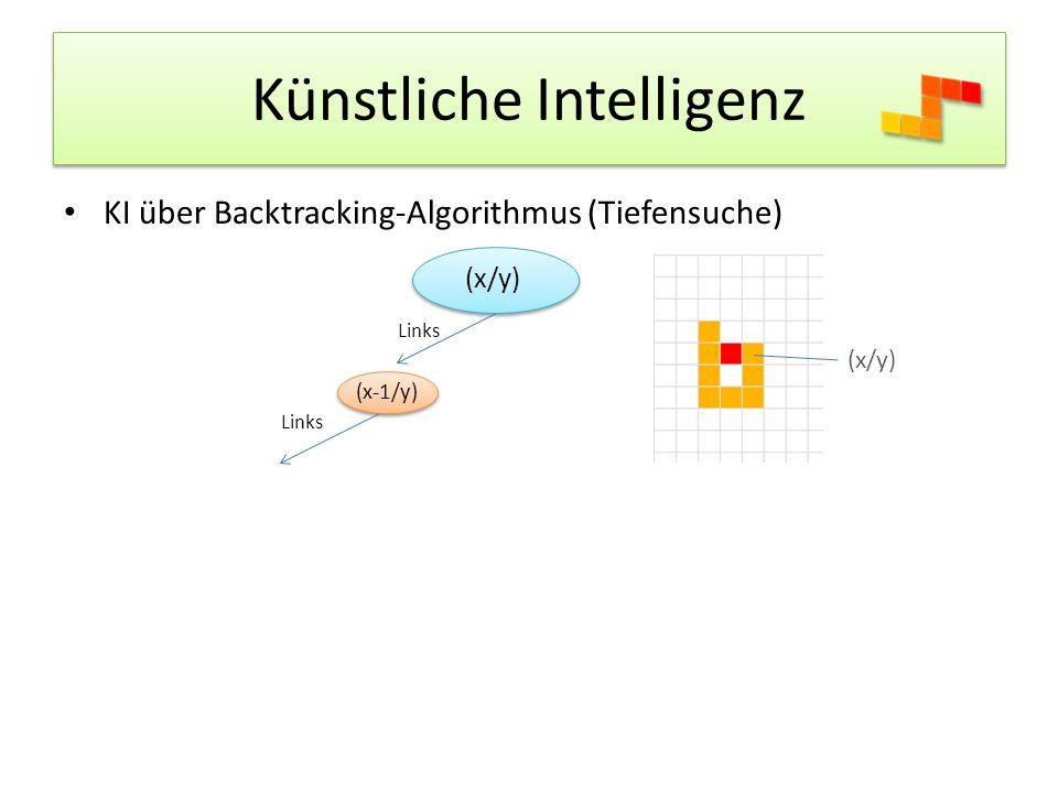 Künstliche Intelligenz KI über Backtracking-Algorithmus (Tiefensuche) (x/y) Links (x/y) (x-1/y) Links