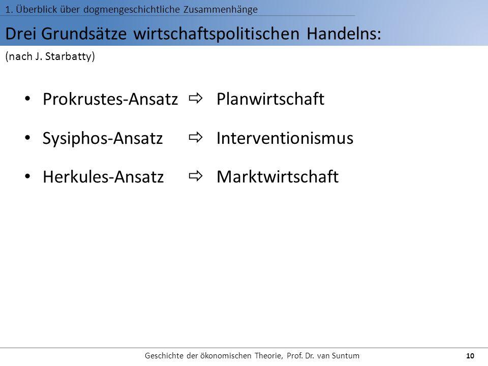 Drei Grundsätze wirtschaftspolitischen Handelns: 1. Überblick über dogmengeschichtliche Zusammenhänge Geschichte der ökonomischen Theorie, Prof. Dr. v