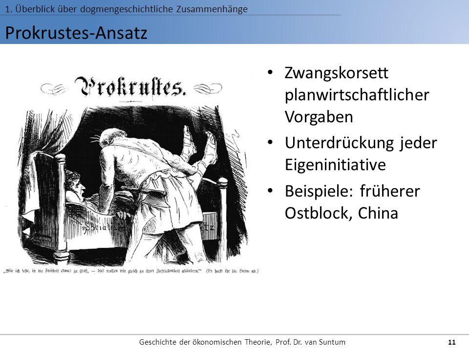 Prokrustes-Ansatz 1. Überblick über dogmengeschichtliche Zusammenhänge Geschichte der ökonomischen Theorie, Prof. Dr. van Suntum 11 Zwangskorsett plan