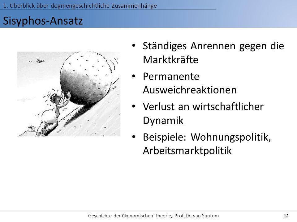 Sisyphos-Ansatz 1. Überblick über dogmengeschichtliche Zusammenhänge Geschichte der ökonomischen Theorie, Prof. Dr. van Suntum 12 Ständiges Anrennen g