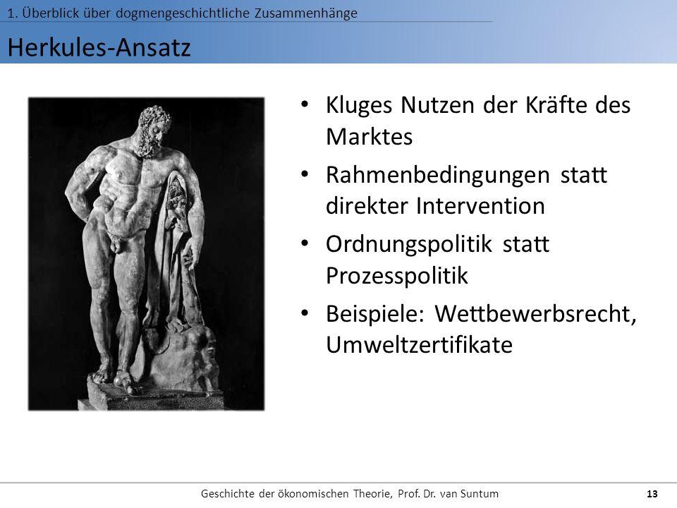 Herkules-Ansatz 1. Überblick über dogmengeschichtliche Zusammenhänge Geschichte der ökonomischen Theorie, Prof. Dr. van Suntum 13 Kluges Nutzen der Kr