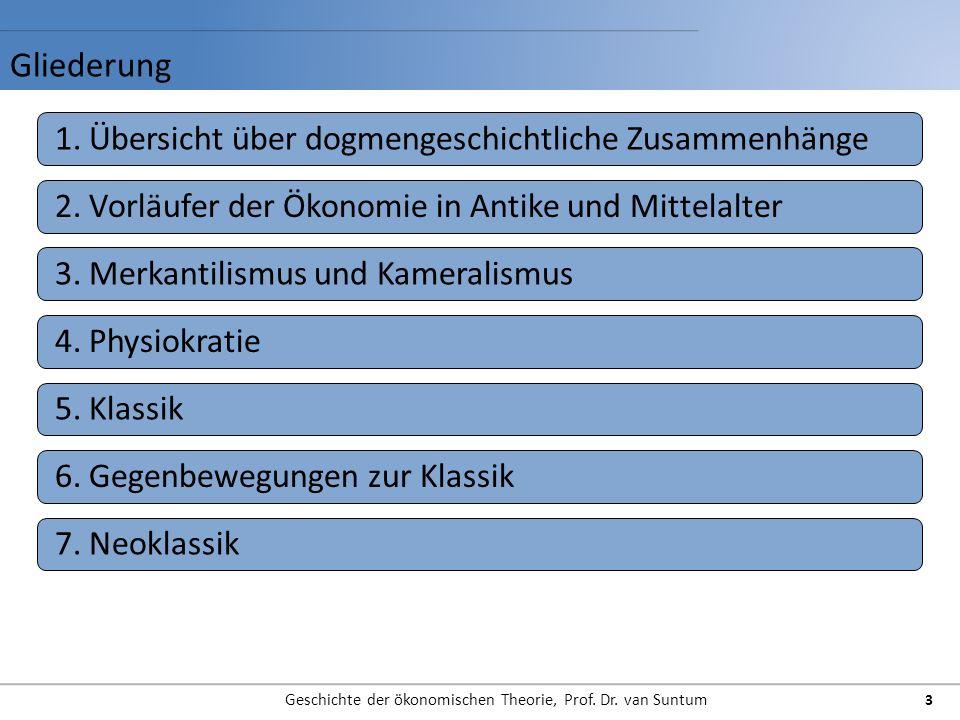 Gliederung Geschichte der ökonomischen Theorie, Prof. Dr. van Suntum 3 1. Übersicht über dogmengeschichtliche Zusammenhänge 2. Vorläufer der Ökonomie