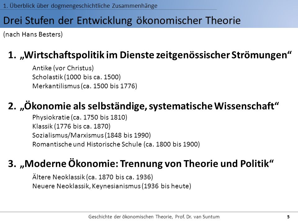 Drei Stufen der Entwicklung ökonomischer Theorie 1. Überblick über dogmengeschichtliche Zusammenhänge Geschichte der ökonomischen Theorie, Prof. Dr. v