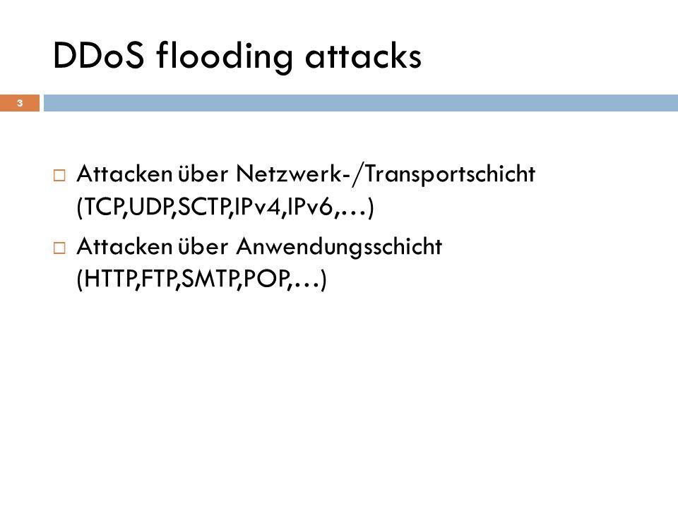 DDoS flooding attacks Attacken über Netzwerk-/Transportschicht (TCP,UDP,SCTP,IPv4,IPv6,…) Attacken über Anwendungsschicht (HTTP,FTP,SMTP,POP,…) 3