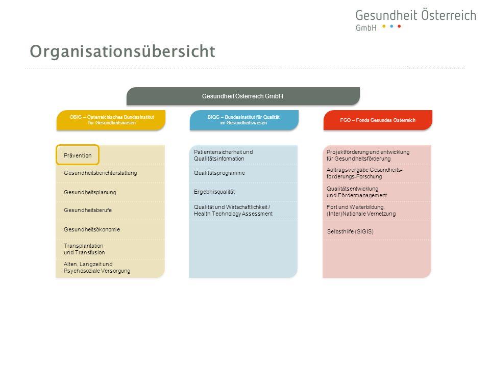 Organisationsübersicht ÖBIG – Österreichisches Bundesinstitut für Gesundheitswesen Prävention Gesundheitsberichterstattung Gesundheitsplanung Gesundhe
