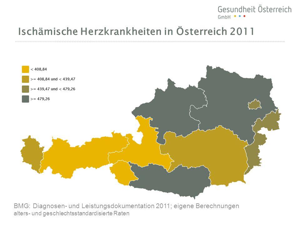 Ischämische Herzkrankheiten in Österreich 2011 BMG: Diagnosen- und Leistungsdokumentation 2011; eigene Berechnungen alters- und geschlechtsstandardisi