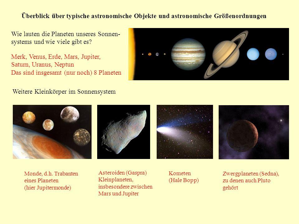 Wie lauten die Planeten unseres Sonnen- systems und wie viele gibt es? Merk, Venus, Erde, Mars, Jupiter, Saturn, Uranus, Neptun Das sind insgesamt (nu