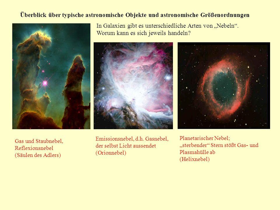Überblick über typische astronomische Objekte und astronomische Größenordnungen In Galaxien gibt es unterschiedliche Arten von Nebeln.